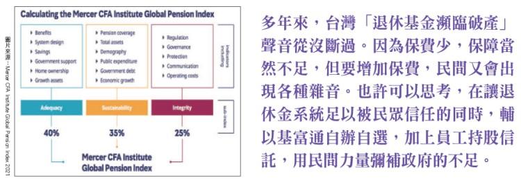 台灣退休金體系全球排名落後 如何補強全民退休規劃?