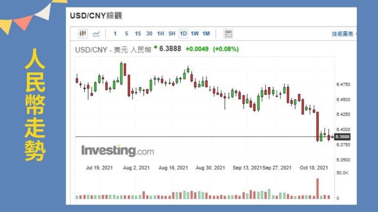 錢進中國!   注意低檔市場的投資機會